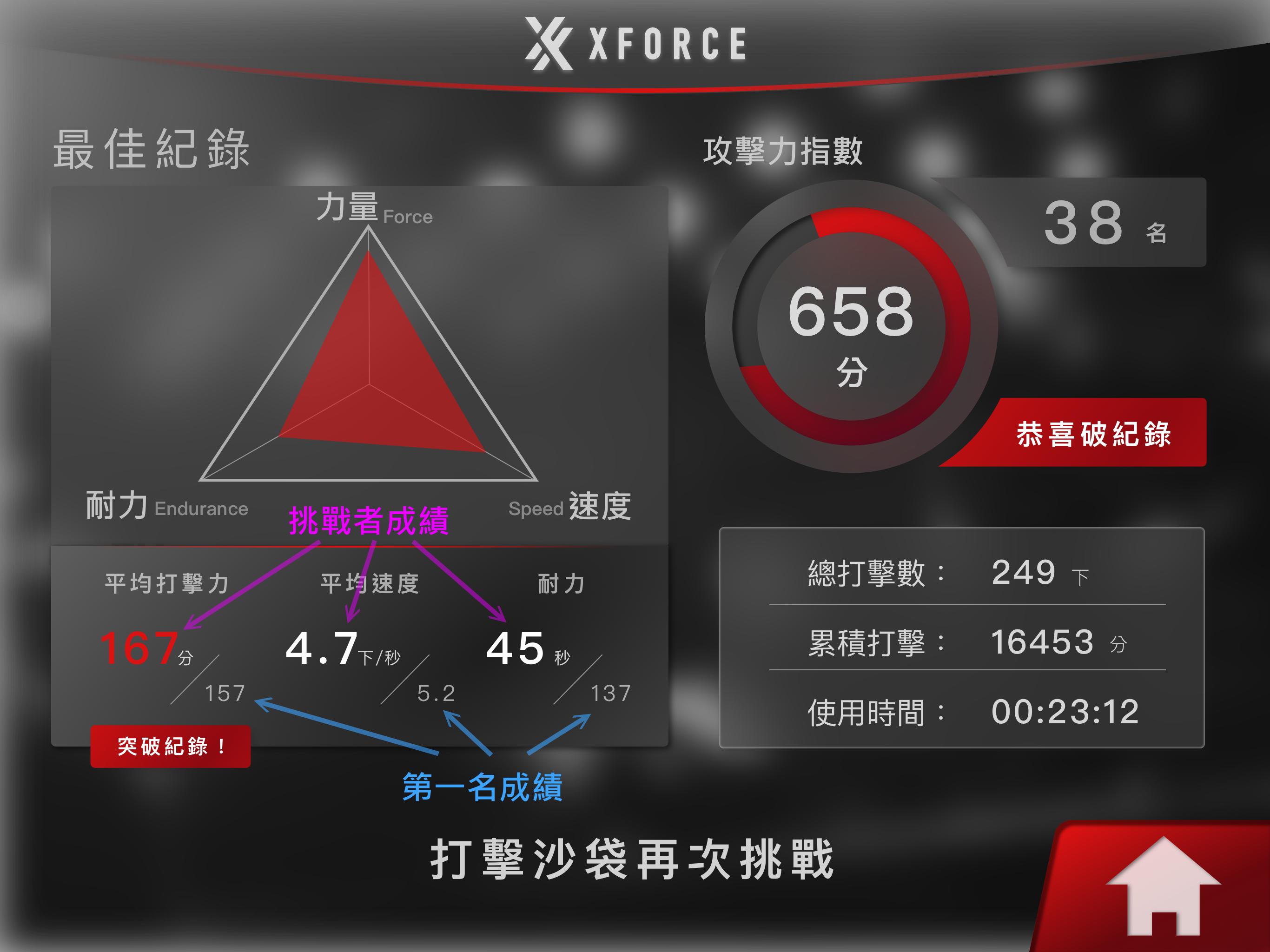 result_exp